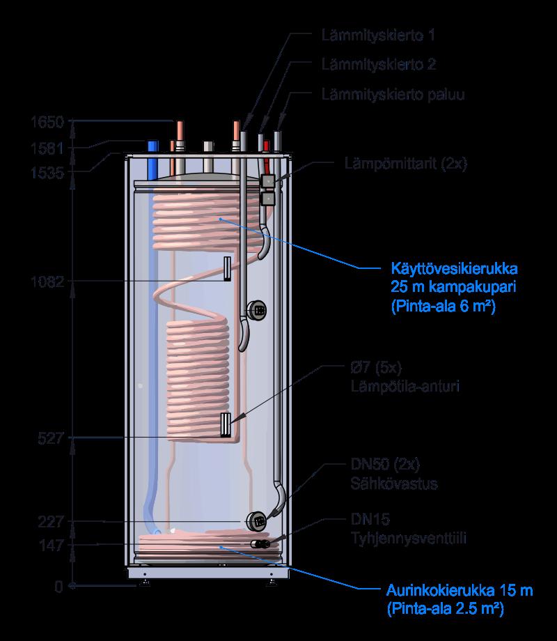 Energiavaraaja TIDA 300L läpileikkaus