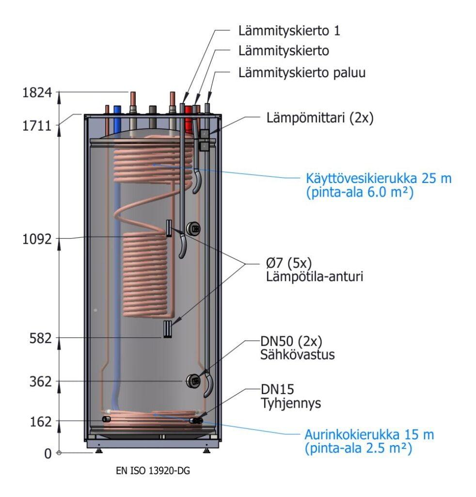Energiavaraaja TIDA 500L läpileikkaus