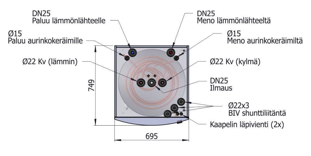 Energiavaraaja TIDA 500L läpileikkaus päältä