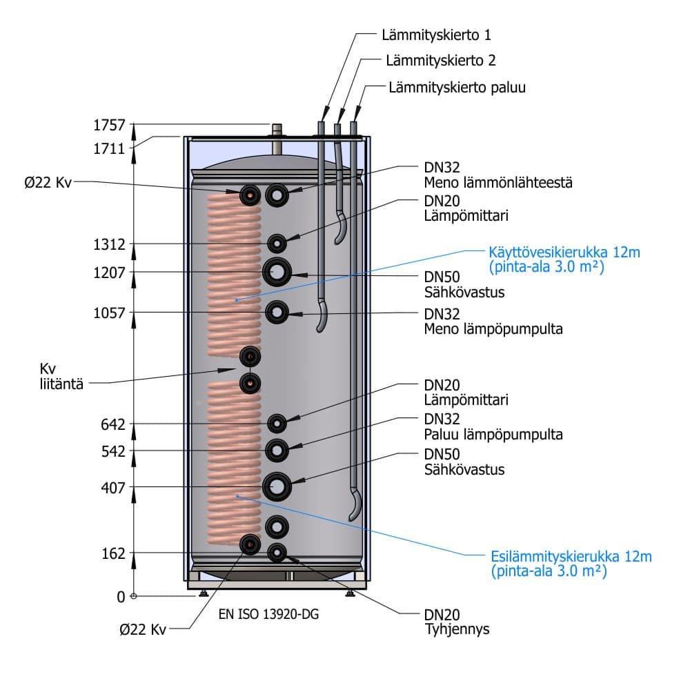 Energiavaraaja TIV 500L läpileikkaus