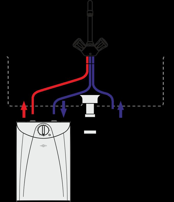 S5-U SNT käyttövesivaraajan asennus